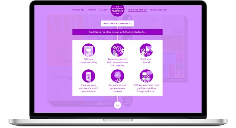 infographics training co website development